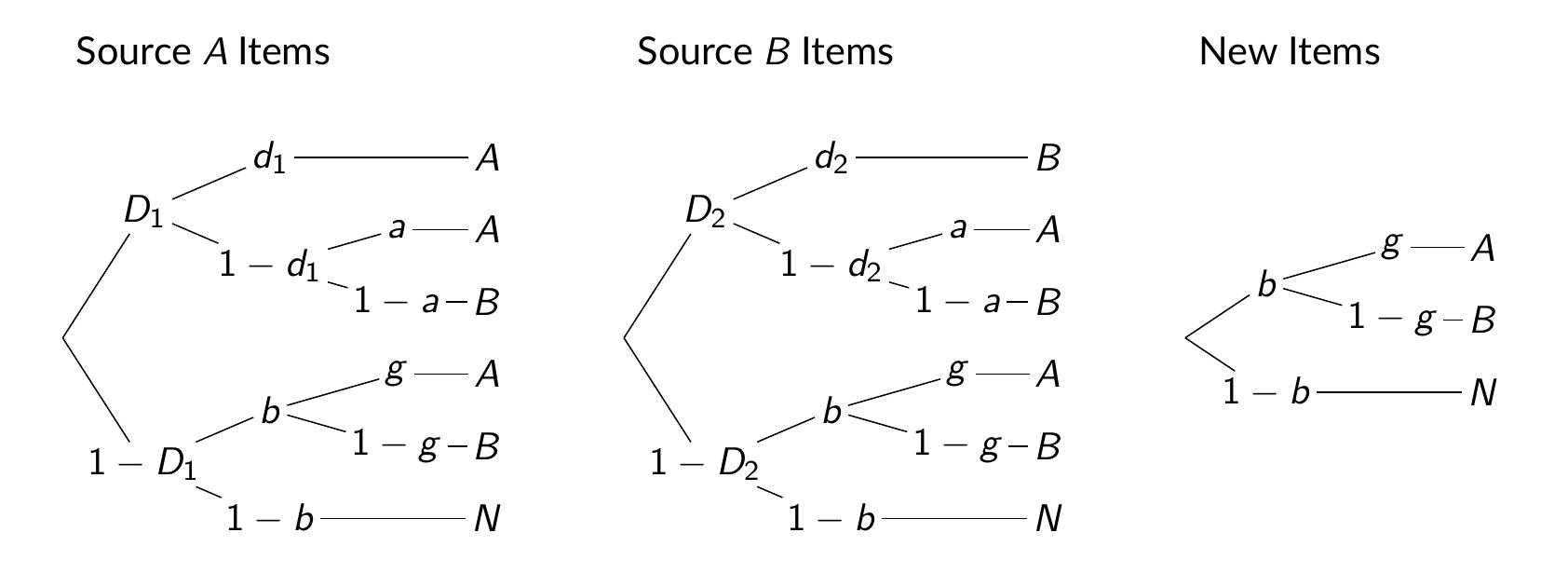 MPT graph