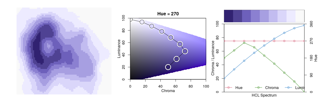 demo-hcl-specplot-sequential