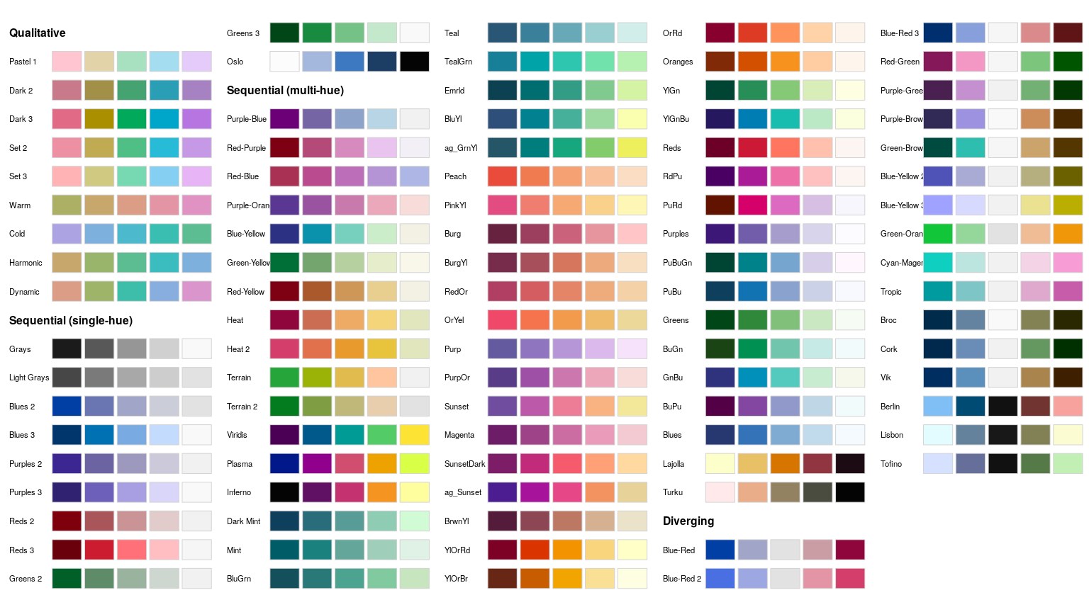 colorspace: New Tools for Colors and Palettes | R-bloggers