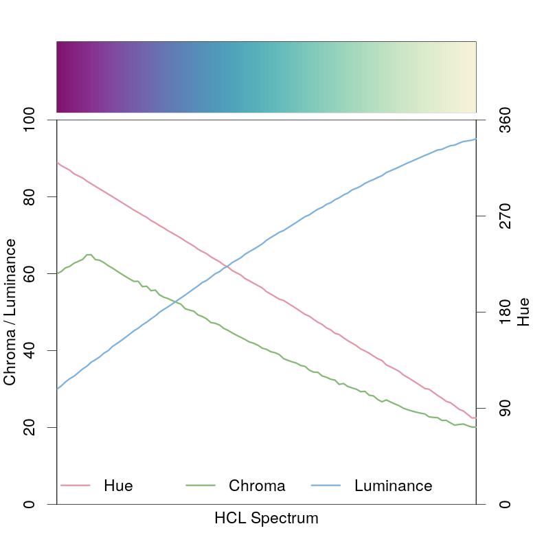 influenza-purpleyellow-spectrum