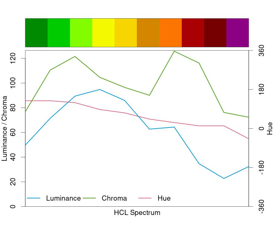 dorian-rainbow-spectrum