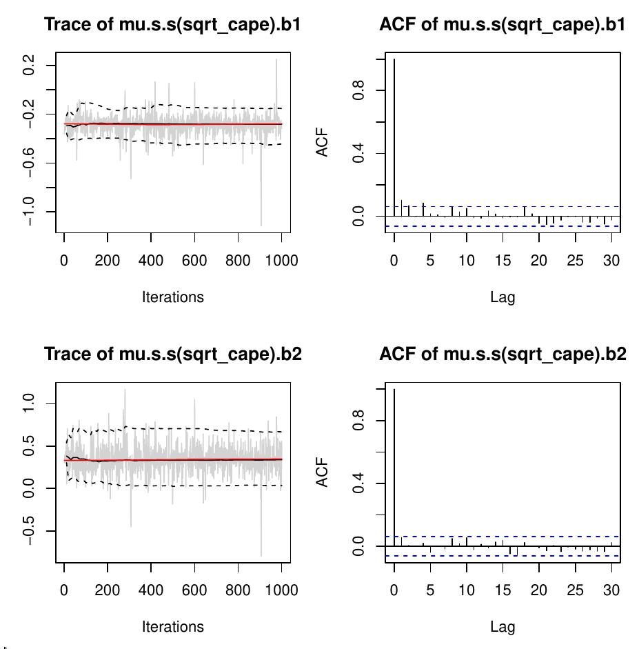 flash model, MCMC samples